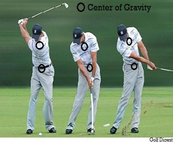 golf centers of gravity