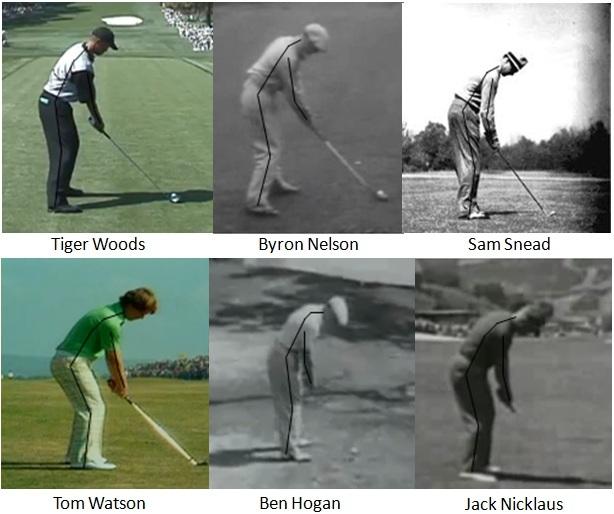Swing Mechanics of Golf Swing Mechanics