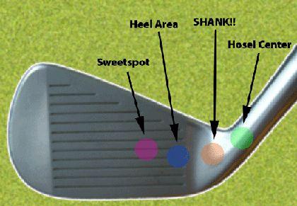 shank golf