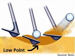 low point golf swin