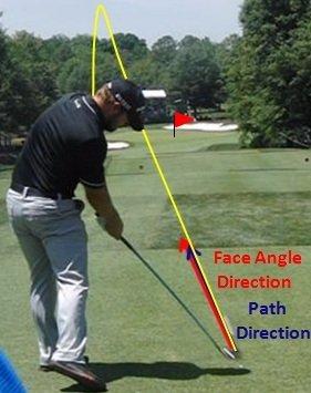 Golf Pull